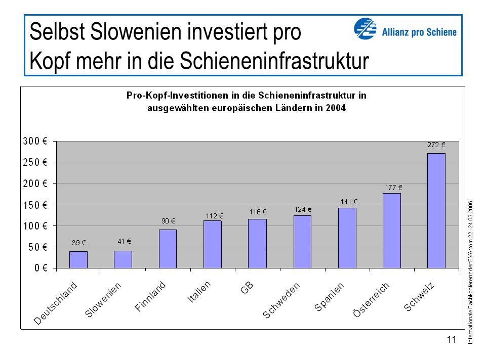 Internationale Fachkonferenz der EVA vom 22.-24.03.2006 11 Selbst Slowenien investiert pro Kopf mehr in die Schieneninfrastruktur