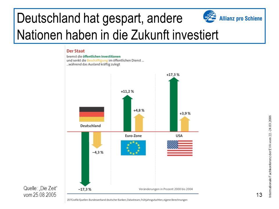 Internationale Fachkonferenz der EVA vom 22.-24.03.2006 13 Deutschland hat gespart, andere Nationen haben in die Zukunft investiert Quelle: Die Zeit vom 25.08.2005