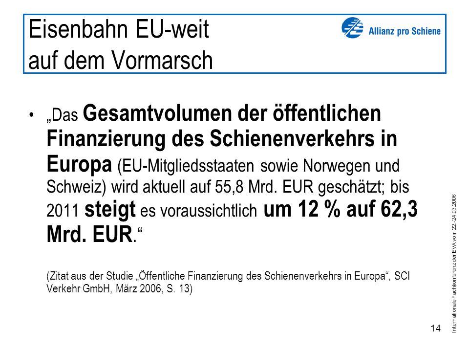 Internationale Fachkonferenz der EVA vom 22.-24.03.2006 14 Eisenbahn EU-weit auf dem Vormarsch Das Gesamtvolumen der öffentlichen Finanzierung des Schienenverkehrs in Europa (EU-Mitgliedsstaaten sowie Norwegen und Schweiz) wird aktuell auf 55,8 Mrd.