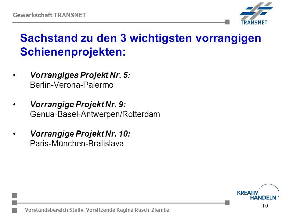 10 Vorstandsbereich Stellv. Vorsitzende Regina Rusch-Ziemba Gewerkschaft TRANSNET Vorrangiges Projekt Nr. 5: Berlin-Verona-Palermo Vorrangige Projekt