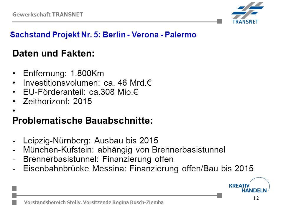 12 Vorstandsbereich Stellv. Vorsitzende Regina Rusch-Ziemba Gewerkschaft TRANSNET Daten und Fakten: Entfernung: 1.800Km Investitionsvolumen: ca. 46 Mr