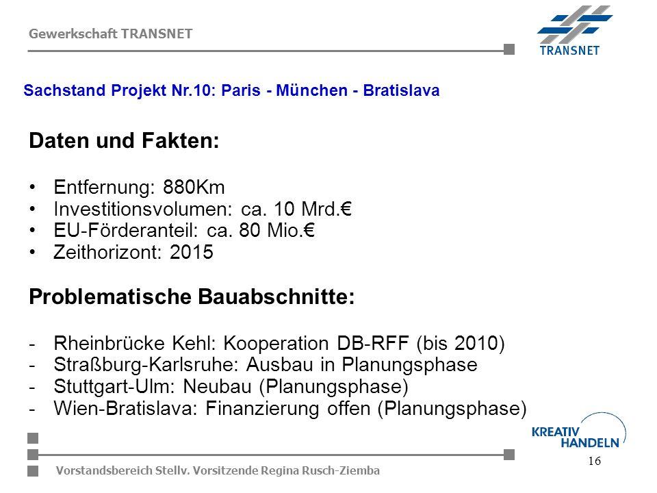 16 Vorstandsbereich Stellv. Vorsitzende Regina Rusch-Ziemba Gewerkschaft TRANSNET Daten und Fakten: Entfernung: 880Km Investitionsvolumen: ca. 10 Mrd.