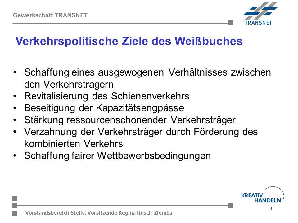 4 Vorstandsbereich Stellv. Vorsitzende Regina Rusch-Ziemba Gewerkschaft TRANSNET Schaffung eines ausgewogenen Verhältnisses zwischen den Verkehrsträge