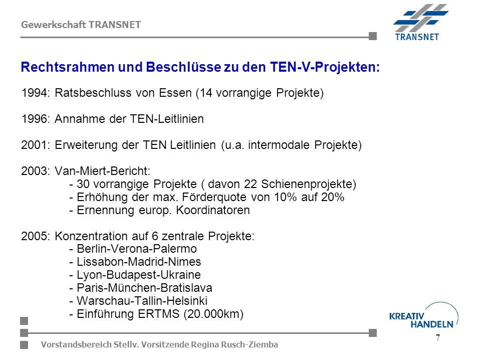 7 Vorstandsbereich Stellv. Vorsitzende Regina Rusch-Ziemba Gewerkschaft TRANSNET 1994: Ratsbeschluss von Essen (14 vorrangige Projekte) 1996: Annahme