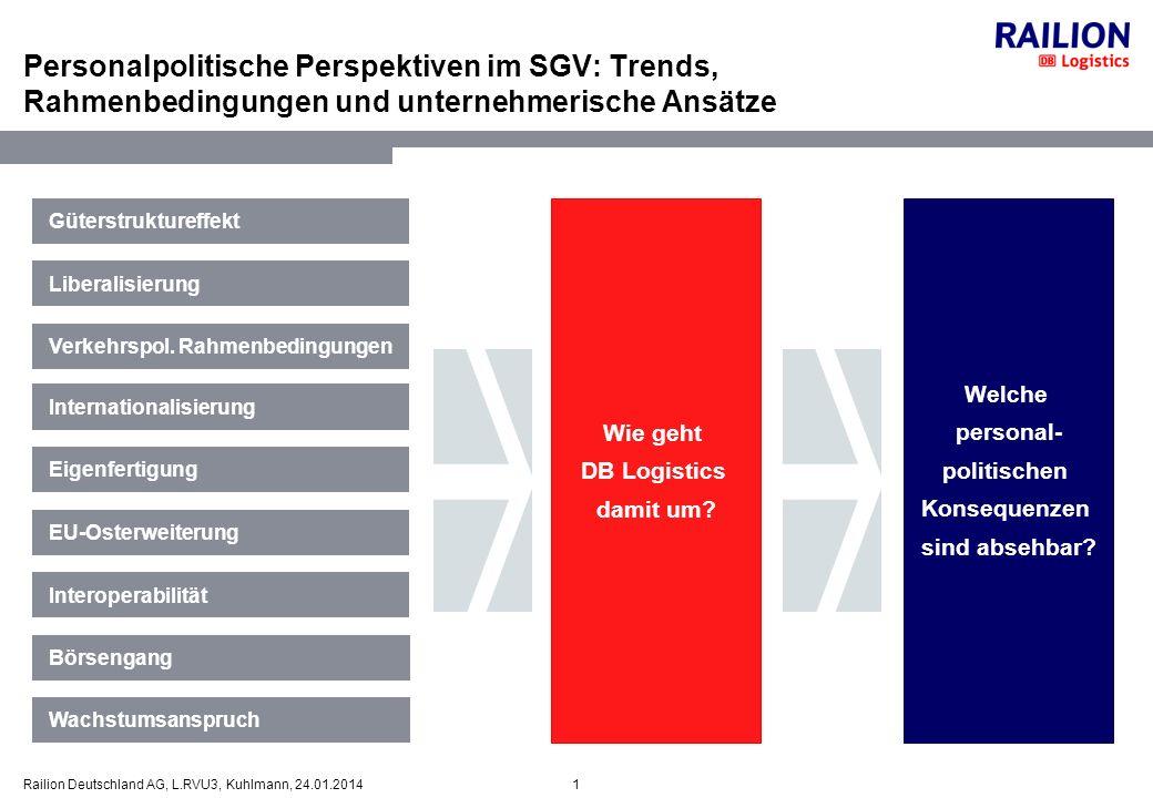 1Railion Deutschland AG, L.RVU3, Kuhlmann, 24.01.2014 Personalpolitische Perspektiven im SGV: Trends, Rahmenbedingungen und unternehmerische Ansätze G