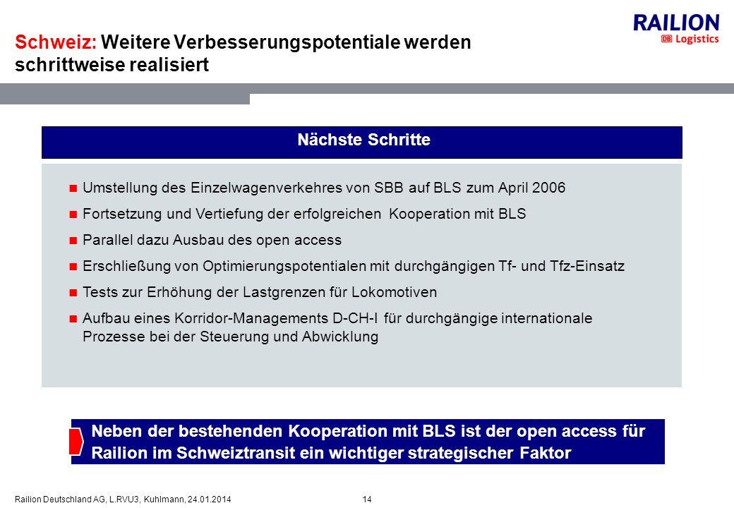 14Railion Deutschland AG, L.RVU3, Kuhlmann, 24.01.2014 Schweiz: Weitere Verbesserungspotentiale werden schrittweise realisiert Umstellung des Einzelwa