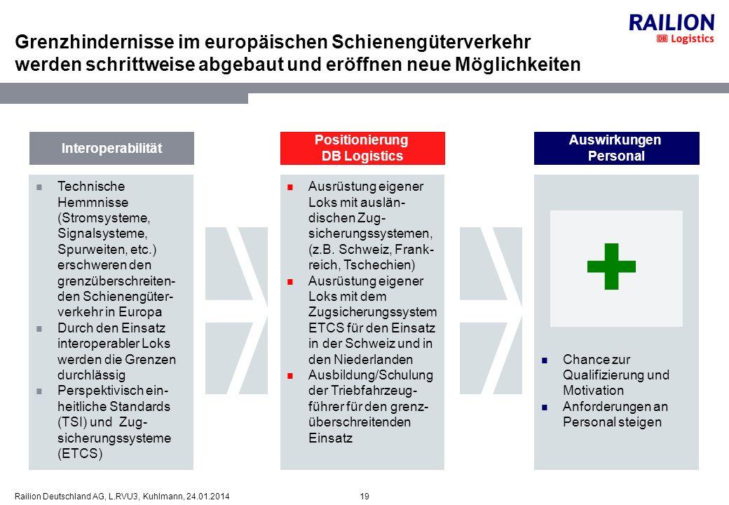 19Railion Deutschland AG, L.RVU3, Kuhlmann, 24.01.2014 Grenzhindernisse im europäischen Schienengüterverkehr werden schrittweise abgebaut und eröffnen
