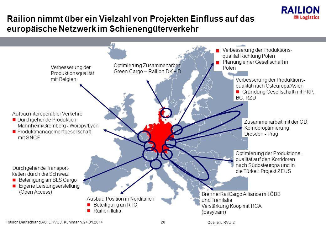 20Railion Deutschland AG, L.RVU3, Kuhlmann, 24.01.2014 Verbesserung der Produktionsqualität mit Belgien Durchgehende Transport- ketten durch die Schwe