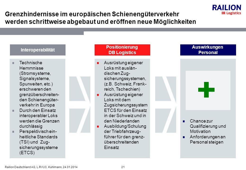 21Railion Deutschland AG, L.RVU3, Kuhlmann, 24.01.2014 Grenzhindernisse im europäischen Schienengüterverkehr werden schrittweise abgebaut und eröffnen