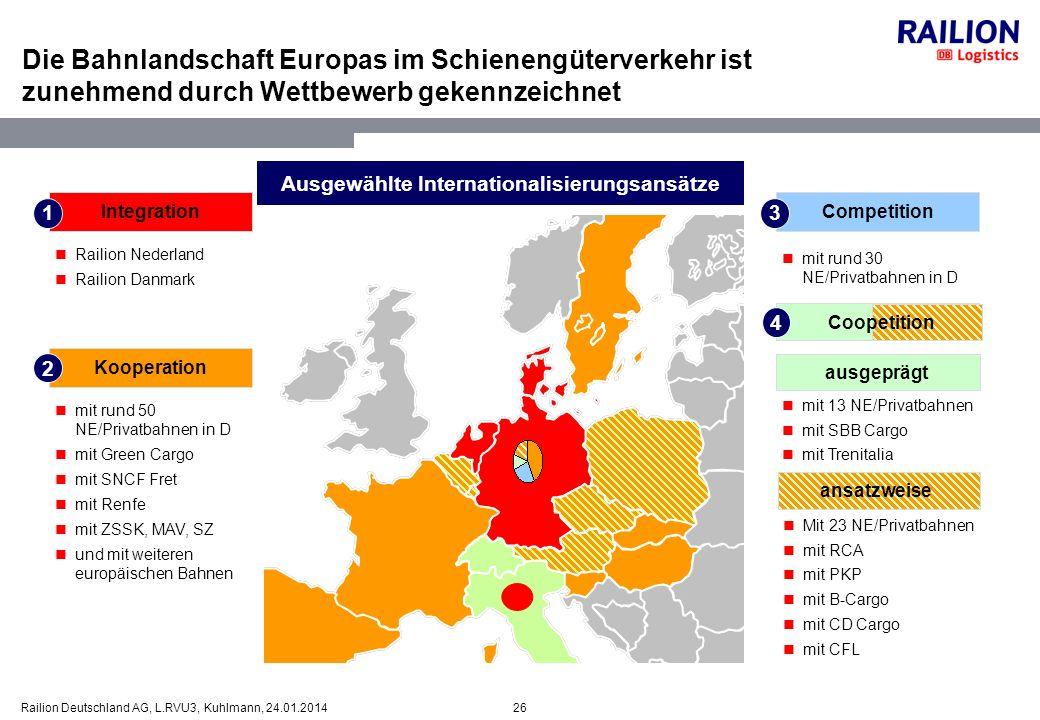 26Railion Deutschland AG, L.RVU3, Kuhlmann, 24.01.2014 Die Bahnlandschaft Europas im Schienengüterverkehr ist zunehmend durch Wettbewerb gekennzeichne