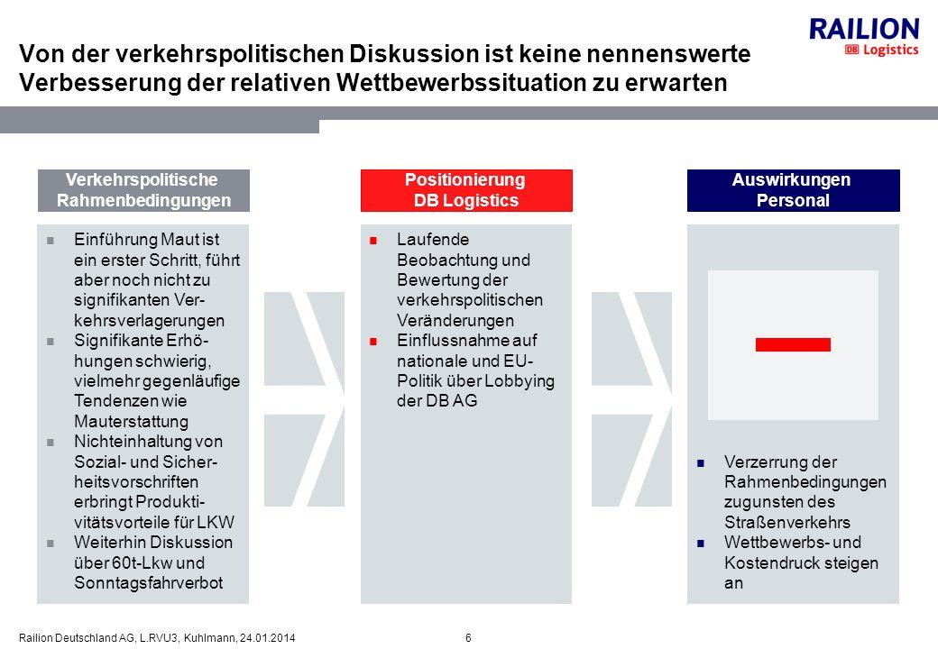 17Railion Deutschland AG, L.RVU3, Kuhlmann, 24.01.2014 Zusätzlich werden aus Osteuropa die Lkw-Branche und EVUs auf den deutschen Markt drängen - dies aber mit etwa 80% niedrigeren Personalkosten Tschechische R.