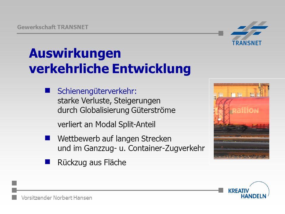 Gewerkschaft TRANSNET Vorsitzender Norbert Hansen Auswirkungen verkehrliche Entwicklung Schienengüterverkehr: starke Verluste, Steigerungen durch Globalisierung Güterströme verliert an Modal Split-Anteil Wettbewerb auf langen Strecken und im Ganzzug- u.