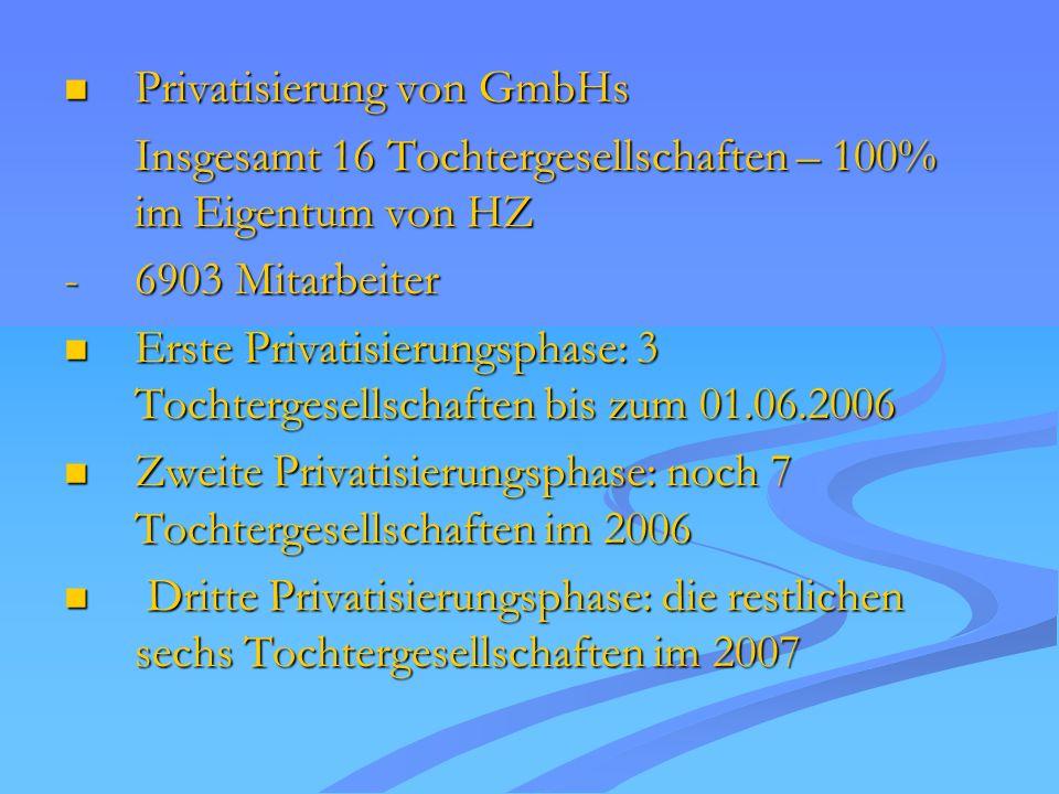 Privatisierung von GmbHs Privatisierung von GmbHs Insgesamt 16 Tochtergesellschaften – 100% im Eigentum von HZ - 6903 Mitarbeiter Erste Privatisierungsphase: 3 Tochtergesellschaften bis zum 01.06.2006 Erste Privatisierungsphase: 3 Tochtergesellschaften bis zum 01.06.2006 Zweite Privatisierungsphase: noch 7 Tochtergesellschaften im 2006 Zweite Privatisierungsphase: noch 7 Tochtergesellschaften im 2006 Dritte Privatisierungsphase: die restlichen sechs Tochtergesellschaften im 2007 Dritte Privatisierungsphase: die restlichen sechs Tochtergesellschaften im 2007
