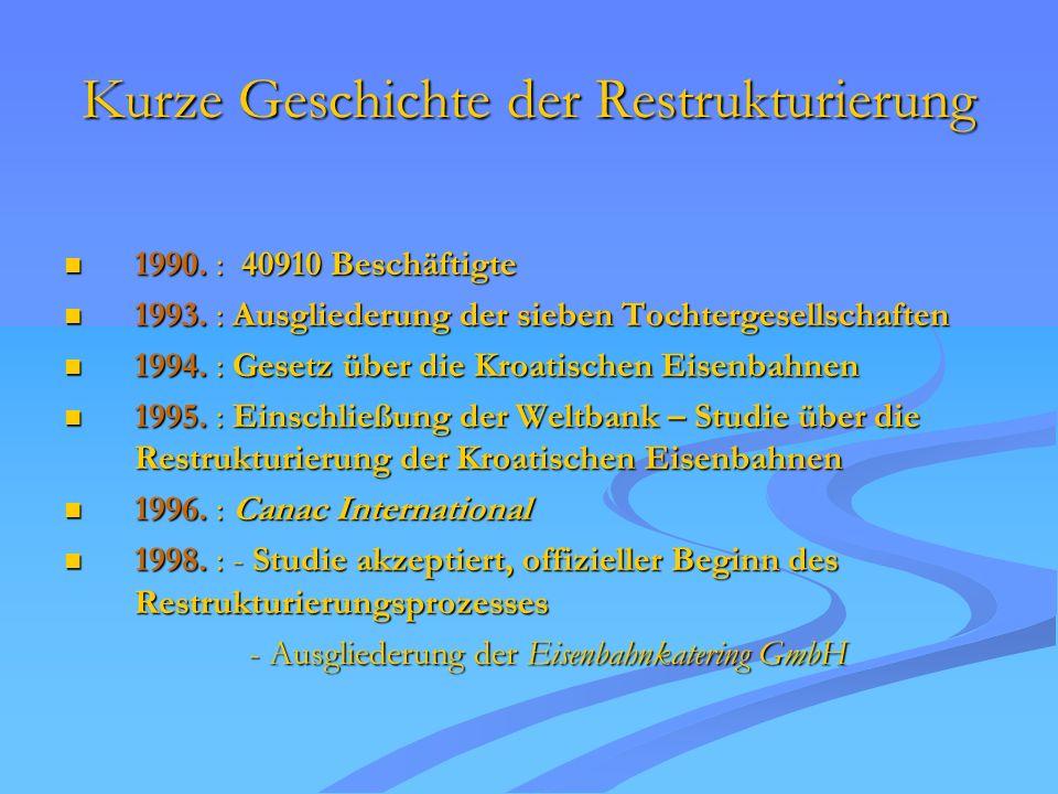 Kurze Geschichte der Restrukturierung 1990. : 40910 Beschäftigte 1990. : 40910 Beschäftigte 1993. : Ausgliederung der sieben Tochtergesellschaften 199