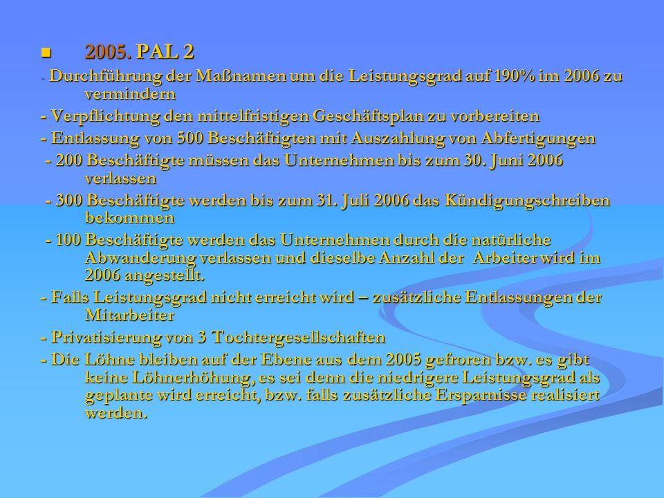 Beginn der Anwendung von Eisenbahngesetz aus dem 2003 Beginn der Anwendung von Eisenbahngesetz aus dem 2003 Gesetz über die Aufteilung von HZ - Kroatischen Eisenbahnen Gesetz über die Aufteilung von HZ - Kroatischen Eisenbahnen Abfindungen (Kündigungsanreiz bei Freisetzung): - Vom Ende 1998 bis Ende Juni 2005 wurden 5087 Beschäftigte versorgt (3995 Beschäftigte wurden teilweise aus den Geldmitteln von der IBRD-Darlehen (43 %) finanziert und der Rest aus dem Staatsbudget.