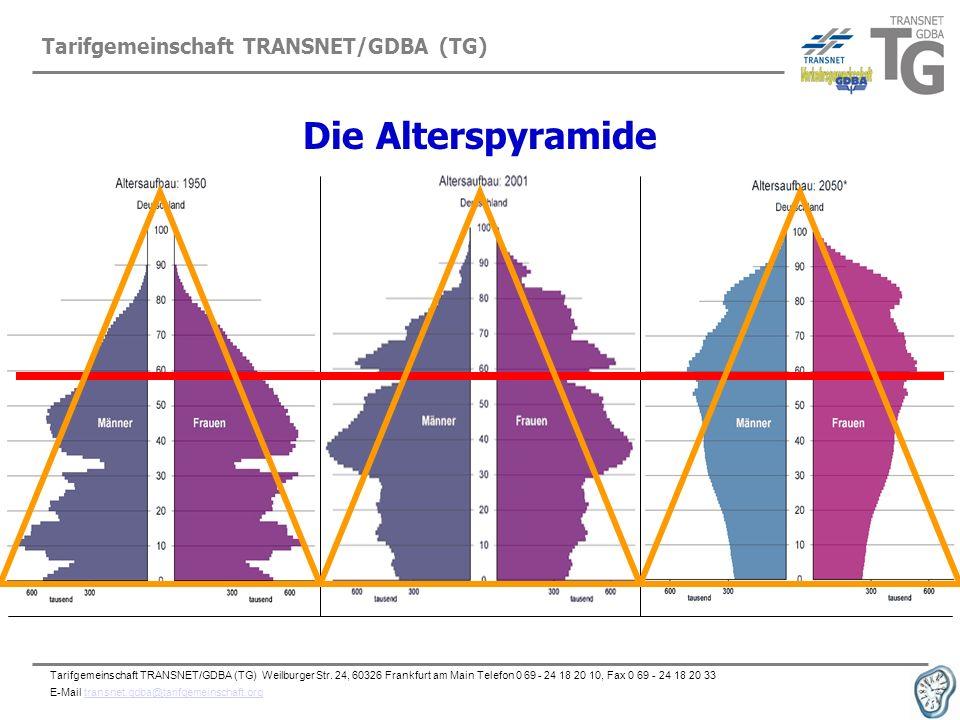 Tarifgemeinschaft TRANSNET/GDBA (TG) Die Alterspyramide Tarifgemeinschaft TRANSNET/GDBA (TG) Weilburger Str. 24, 60326 Frankfurt am Main Telefon 0 69