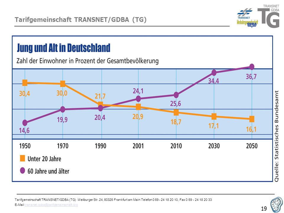 Tarifgemeinschaft TRANSNET/GDBA (TG) 19 Tarifgemeinschaft TRANSNET/GDBA (TG) Weilburger Str. 24, 60326 Frankfurt am Main Telefon 0 69 - 24 18 20 10, F