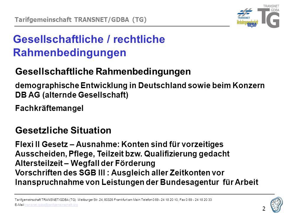 Tarifgemeinschaft TRANSNET/GDBA (TG) 2 Gesellschaftliche / rechtliche Rahmenbedingungen Gesellschaftliche Rahmenbedingungen demographische Entwicklung