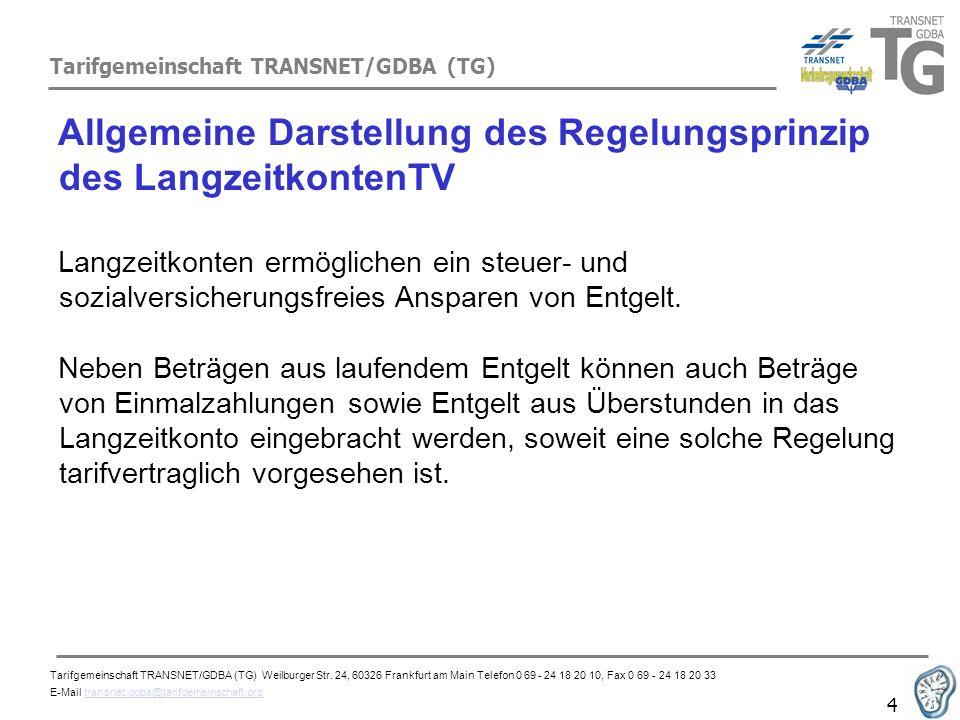 Tarifgemeinschaft TRANSNET/GDBA (TG) 5 Allgemeine Darstellung des Regelungsprinzip des LangzeitkontenTV Das Lzk wird eingerichtet, sofern vereinbarungsgemäß die erste Gutschrift entsteht oder nachdem aufgrund einer tarifvertraglichen Regelung Gutschriften anfallen.
