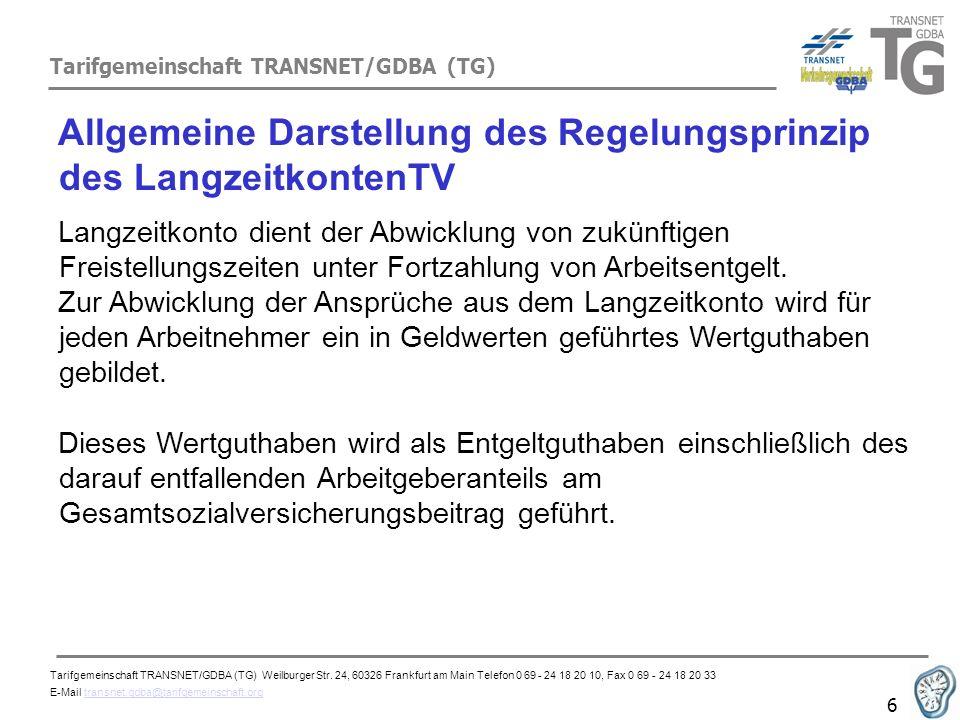 Tarifgemeinschaft TRANSNET/GDBA (TG) 6 Allgemeine Darstellung des Regelungsprinzip des LangzeitkontenTV Langzeitkonto dient der Abwicklung von zukünft