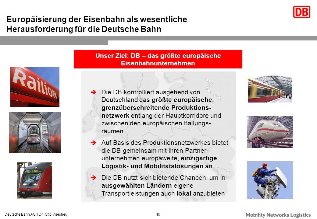 Deutsche Bahn AG | Dr. Otto Wiesheu 10 Europäisierung der Eisenbahn als wesentliche Herausforderung für die Deutsche Bahn Unser Ziel: DB – das größte