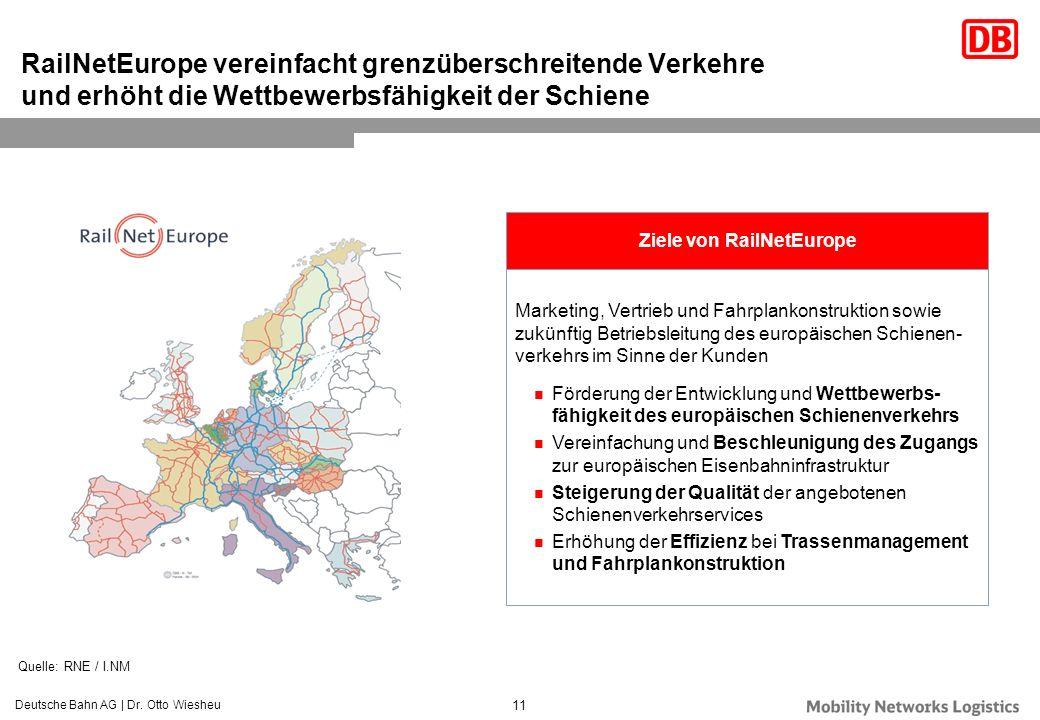 Deutsche Bahn AG | Dr. Otto Wiesheu 11 RailNetEurope vereinfacht grenzüberschreitende Verkehre und erhöht die Wettbewerbsfähigkeit der Schiene Quelle: