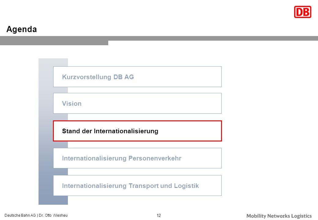 Deutsche Bahn AG | Dr. Otto Wiesheu 12 Stand der Internationalisierung Vision Internationalisierung Transport und Logistik Agenda Internationalisierun