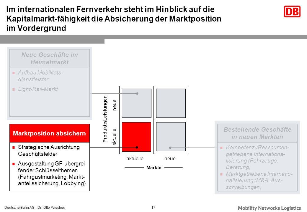 Deutsche Bahn AG | Dr. Otto Wiesheu 17 Im internationalen Fernverkehr steht im Hinblick auf die Kapitalmarkt-fähigkeit die Absicherung der Marktpositi