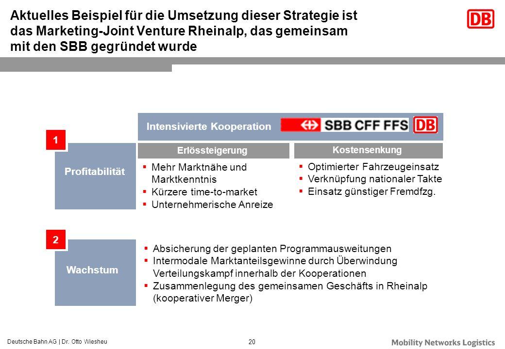 Deutsche Bahn AG | Dr. Otto Wiesheu 20 Aktuelles Beispiel für die Umsetzung dieser Strategie ist das Marketing-Joint Venture Rheinalp, das gemeinsam m