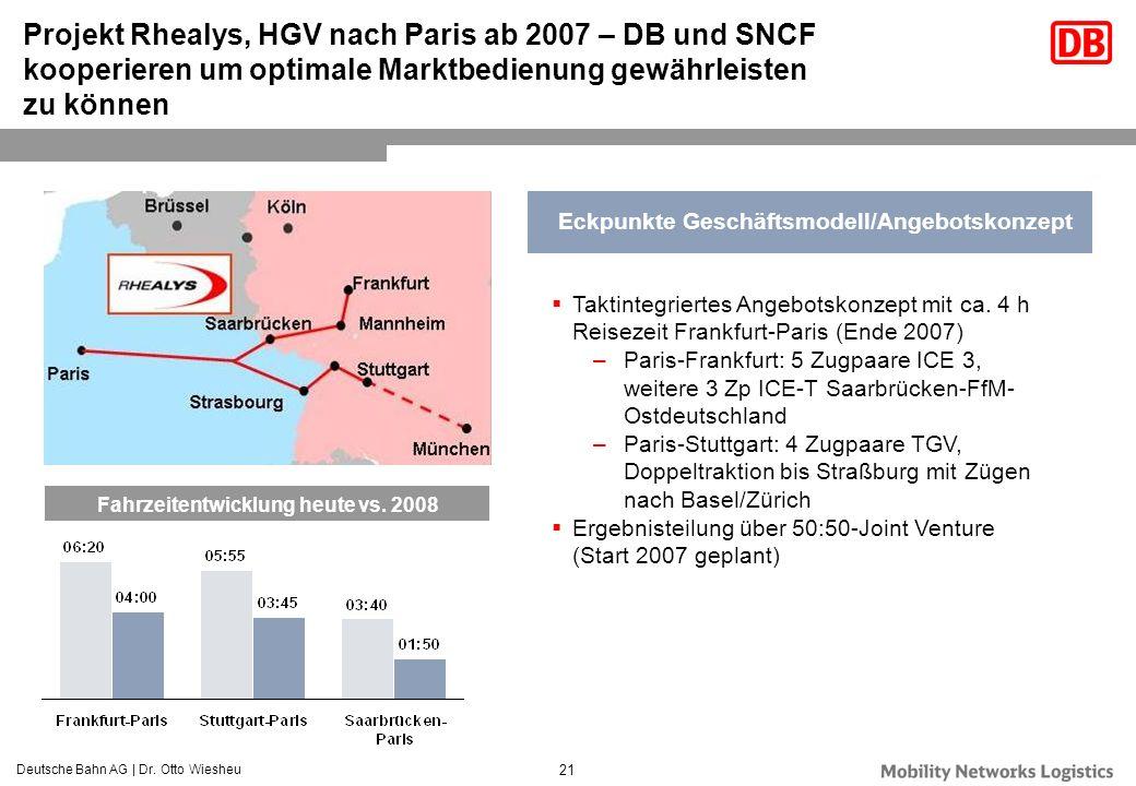 Deutsche Bahn AG | Dr. Otto Wiesheu 21 Projekt Rhealys, HGV nach Paris ab 2007 – DB und SNCF kooperieren um optimale Marktbedienung gewährleisten zu k