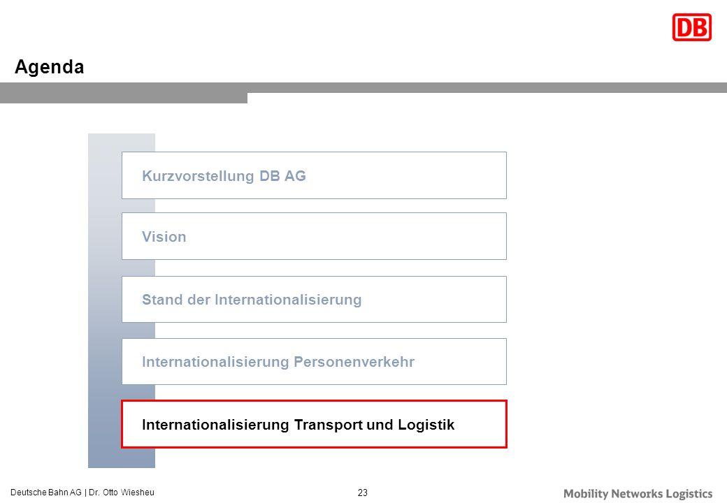 Deutsche Bahn AG | Dr. Otto Wiesheu 23 Stand der Internationalisierung Vision Internationalisierung Transport und Logistik Agenda Internationalisierun