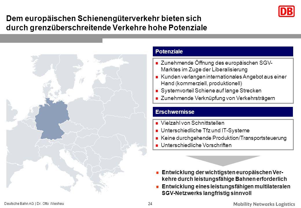 Deutsche Bahn AG | Dr. Otto Wiesheu 24 Dem europäischen Schienengüterverkehr bieten sich durch grenzüberschreitende Verkehre hohe Potenziale Erschwern