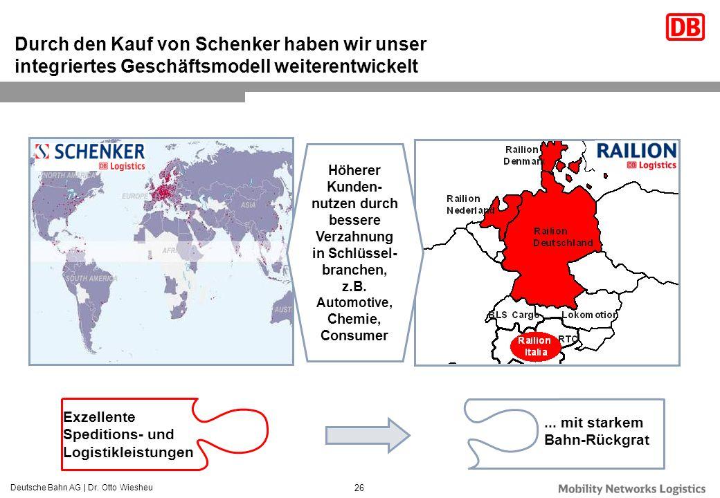 Deutsche Bahn AG | Dr. Otto Wiesheu 26 Durch den Kauf von Schenker haben wir unser integriertes Geschäftsmodell weiterentwickelt Exzellente Speditions