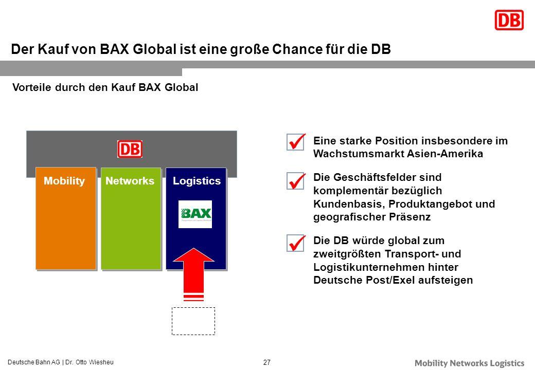 Deutsche Bahn AG | Dr. Otto Wiesheu 27 Der Kauf von BAX Global ist eine große Chance für die DB Vorteile durch den Kauf BAX Global Mobility Logistics
