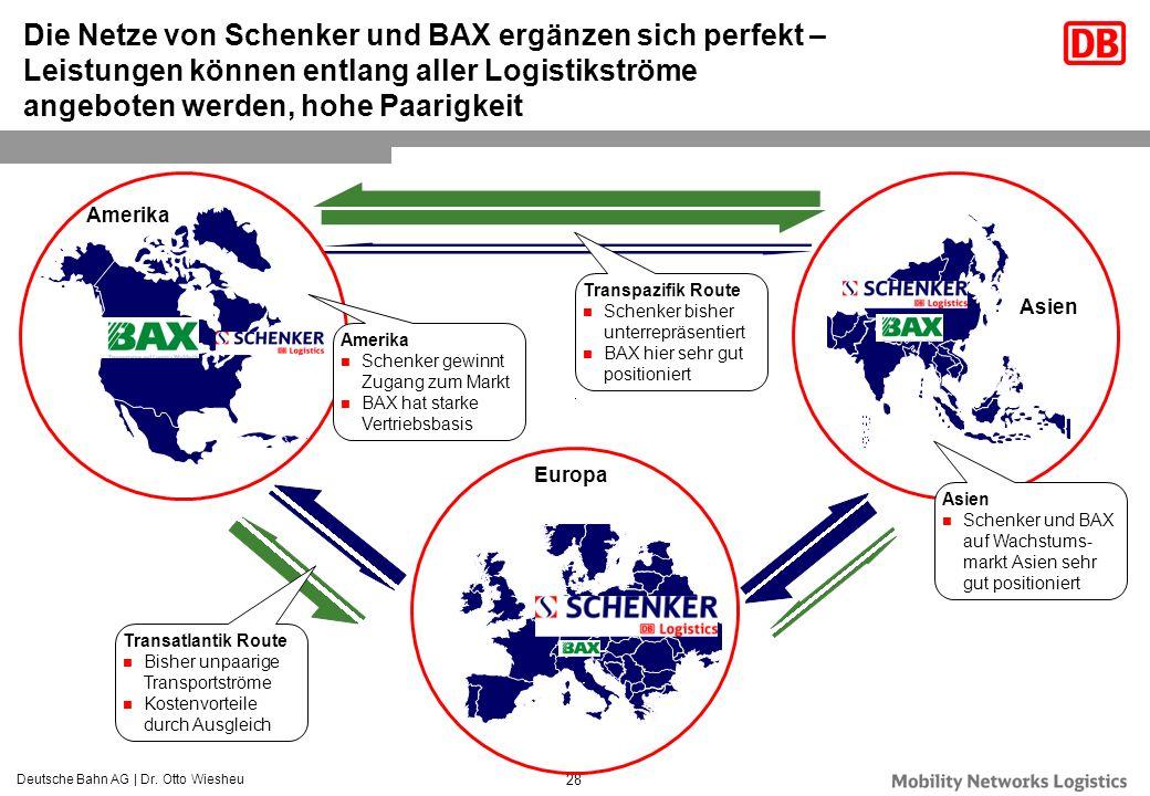 Deutsche Bahn AG | Dr. Otto Wiesheu 28 Die Netze von Schenker und BAX ergänzen sich perfekt – Leistungen können entlang aller Logistikströme angeboten
