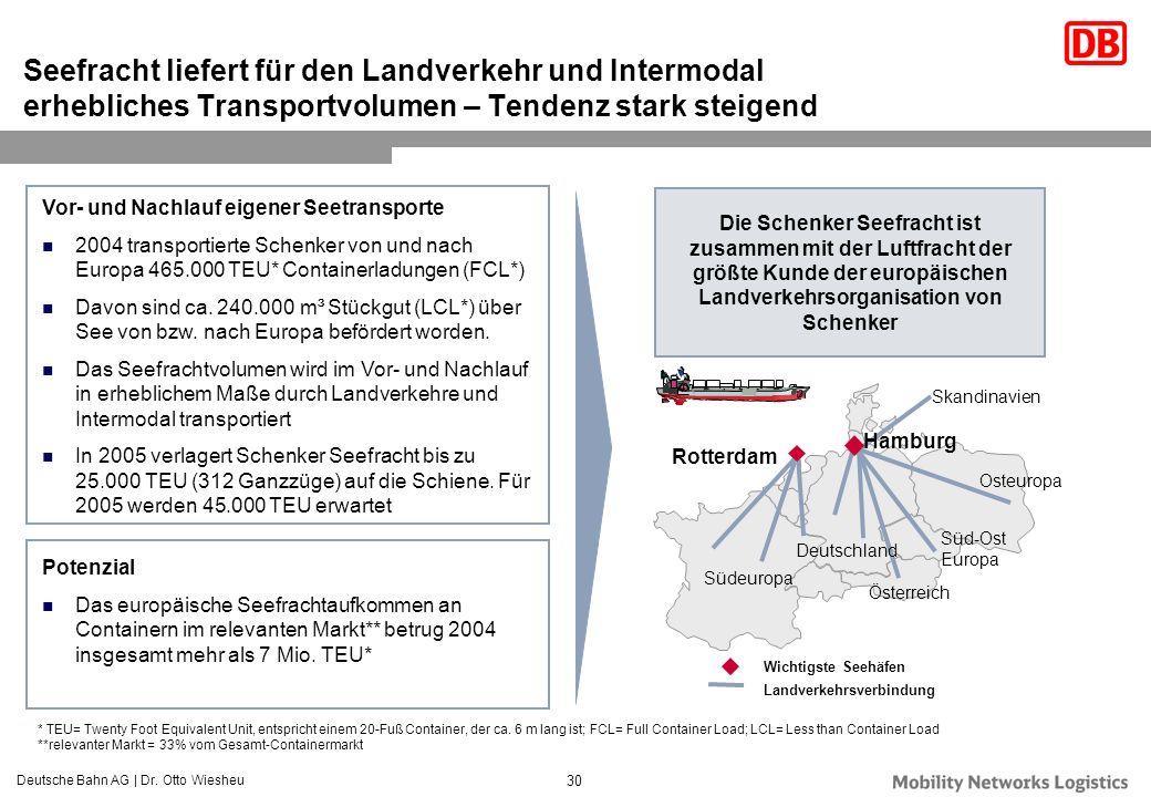 Deutsche Bahn AG | Dr. Otto Wiesheu 30 Seefracht liefert für den Landverkehr und Intermodal erhebliches Transportvolumen – Tendenz stark steigend Vor-
