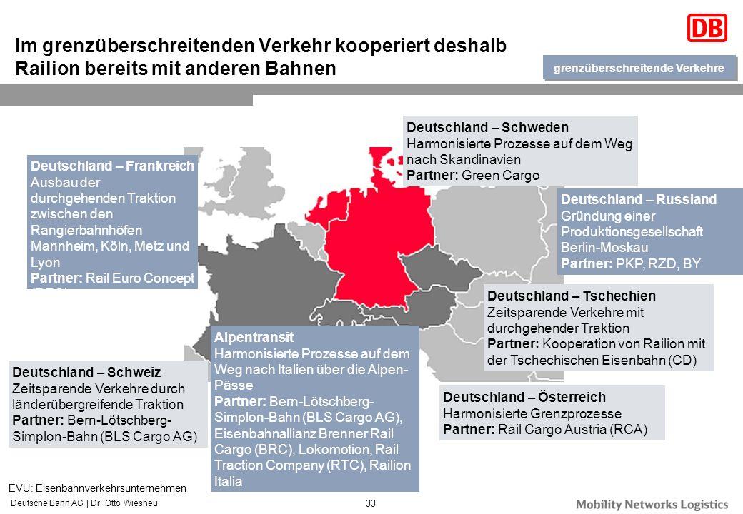 Deutsche Bahn AG | Dr. Otto Wiesheu 33 Deutschland – Frankreich Ausbau der durchgehenden Traktion zwischen den Rangierbahnhöfen Mannheim, Köln, Metz u