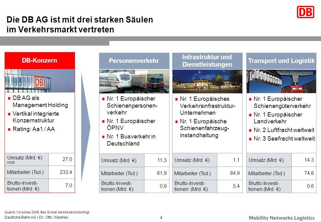 Deutsche Bahn AG | Dr. Otto Wiesheu 4 Die DB AG ist mit drei starken Säulen im Verkehrsmarkt vertreten DB-Konzern DB AG als Management Holding Vertika