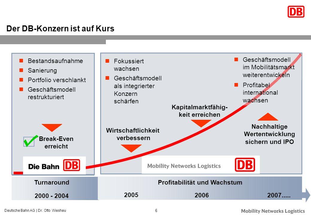 Deutsche Bahn AG | Dr. Otto Wiesheu 6 Der DB-Konzern ist auf Kurs Bestandsaufnahme Sanierung Portfolio verschlankt Geschäftsmodell restrukturiert Turn