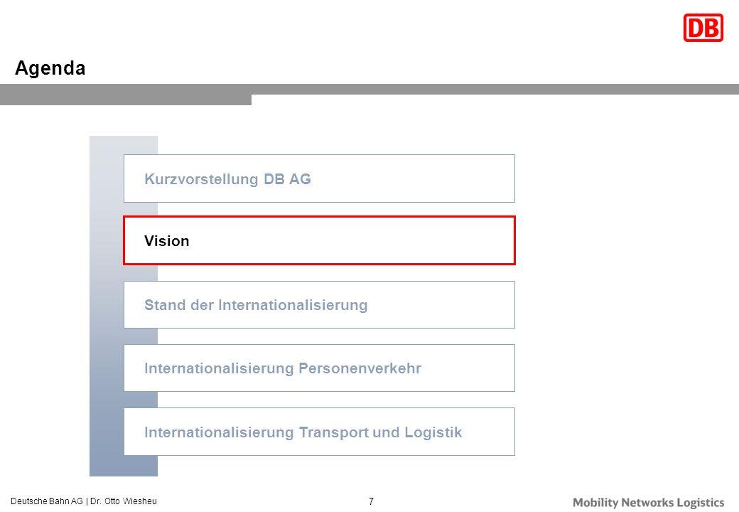 Deutsche Bahn AG | Dr. Otto Wiesheu 7 Stand der Internationalisierung Vision Internationalisierung Transport und Logistik Agenda Internationalisierung