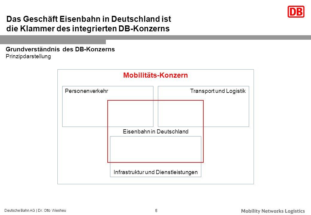 Deutsche Bahn AG | Dr. Otto Wiesheu 8 Das Geschäft Eisenbahn in Deutschland ist die Klammer des integrierten DB-Konzerns Grundverständnis des DB-Konze