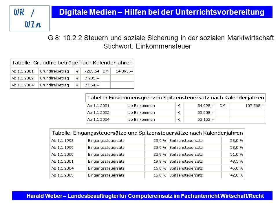 Digitale Medien – Hilfen bei der Unterrichtsvorbereitung Internet und Software - Hilfen bei der Unterrichtsvorbereitung im Fach Wirtschaft / Recht Harald Weber – Landesbeauftragter für Computereinsatz im Fachunterricht Wirtschaft/Recht G 8: 10.2.2 Steuern und soziale Sicherung in der sozialen Marktwirtschaft Stichwort: Einkommensteuer