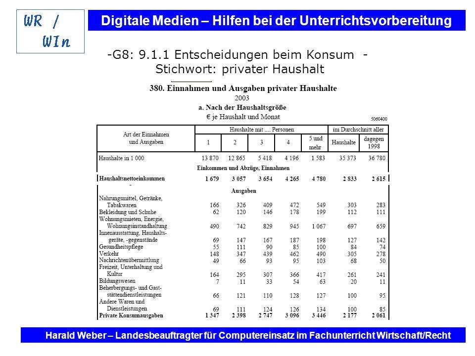 Digitale Medien – Hilfen bei der Unterrichtsvorbereitung Internet und Software - Hilfen bei der Unterrichtsvorbereitung im Fach Wirtschaft / Recht Harald Weber – Landesbeauftragter für Computereinsatz im Fachunterricht Wirtschaft/Recht -G8: 9.1.1 Entscheidungen beim Konsum - Stichwort: privater Haushalt