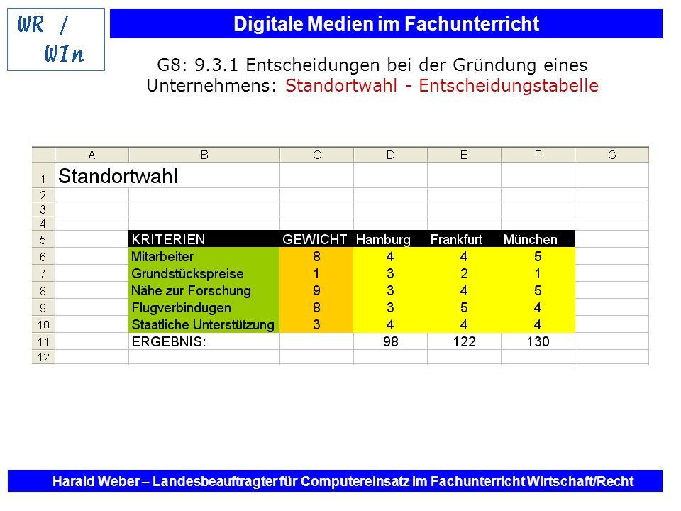 Digitale Medien im Fachunterricht Harald Weber – Landesbeauftragter für Computereinsatz im Fachunterricht Wirtschaft/Recht G8: 9.3.1 Entscheidungen be