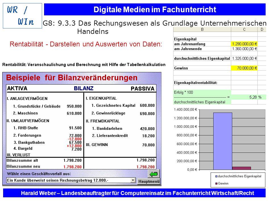 Digitale Medien im Fachunterricht Harald Weber – Landesbeauftragter für Computereinsatz im Fachunterricht Wirtschaft/Recht G8: 9.3.3 Das Rechungswesen