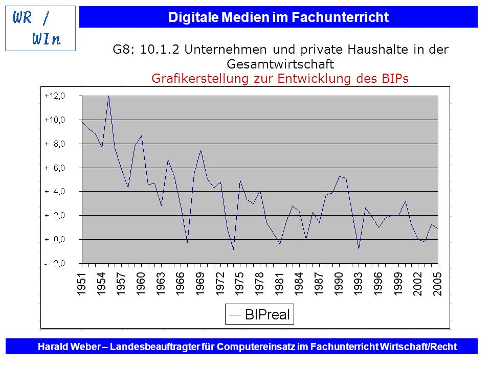 Digitale Medien im Fachunterricht Harald Weber – Landesbeauftragter für Computereinsatz im Fachunterricht Wirtschaft/Recht G8: 10.1.2 Unternehmen und