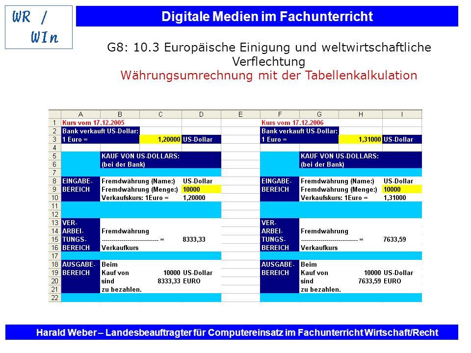 Digitale Medien im Fachunterricht Harald Weber – Landesbeauftragter für Computereinsatz im Fachunterricht Wirtschaft/Recht G8: 10.3 Europäische Einigu