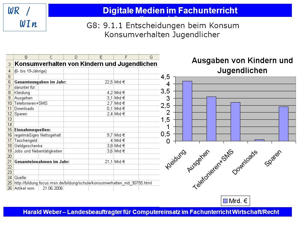 Digitale Medien im Fachunterricht Harald Weber – Landesbeauftragter für Computereinsatz im Fachunterricht Wirtschaft/Recht Konsumverhalten G8: 9.1.1 Entscheidungen beim Konsum Konsumausgaben einer Familie