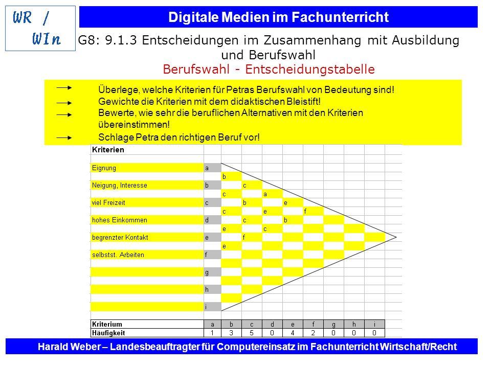 Digitale Medien im Fachunterricht Harald Weber – Landesbeauftragter für Computereinsatz im Fachunterricht Wirtschaft/Recht G8: 9.1.3 Entscheidungen im Zusammenhang mit Ausbildung und Berufswahl Berufswahl - Entscheidungstabelle
