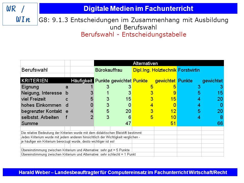 Digitale Medien im Fachunterricht Harald Weber – Landesbeauftragter für Computereinsatz im Fachunterricht Wirtschaft/Recht Unterrichtsbeispiele zum Lehrplan G8